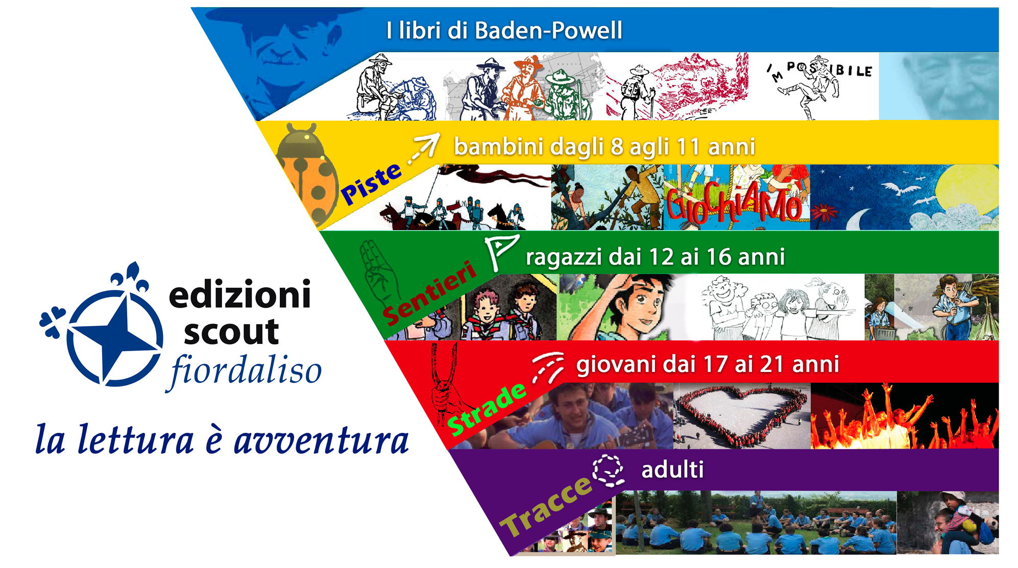 Edizioni Scout